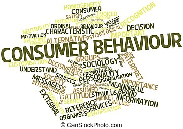 Abstract word cloud for Consumer behaviour with related tags and terms