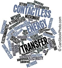 Contactless energy transfer - Abstract word cloud for...