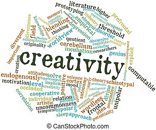 Abstract word cloud for Creativity with related tags and terms