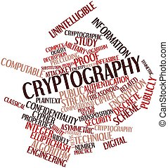 Abstract word cloud for Cryptography with related tags and terms
