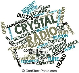 Crystal radio - Abstract word cloud for Crystal radio with...