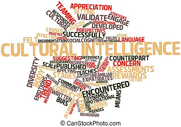 Cultural intelligence - Abstract word cloud for Cultural...