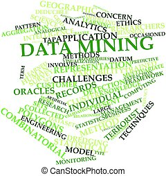 Data mining - Abstract word cloud for Data mining with...