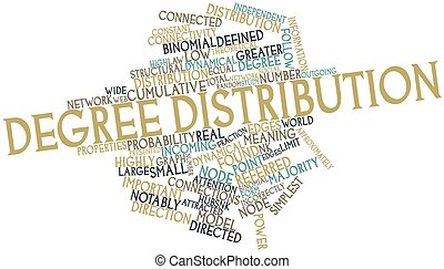 Degree distribution - Abstract word cloud for Degree...