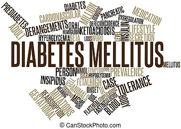 Abstract word cloud for Diabetes mellitus with related tags and terms