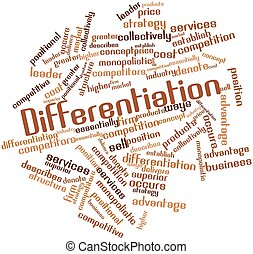 Differentiation - Abstract word cloud for Differentiation...