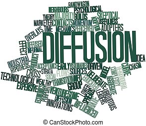 Abstract word cloud for Diffusion with related tags and terms