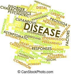 Abstract word cloud for Disease with related tags and terms