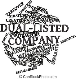 Dual-listed company - Abstract word cloud for Dual-listed...