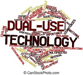 Dual-use technology - Abstract word cloud for Dual-use ...