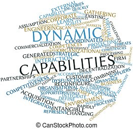 Dynamic capabilities - Abstract word cloud for Dynamic...
