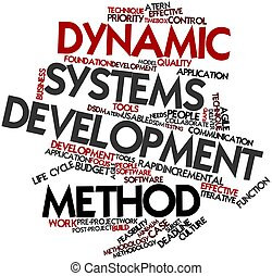 Dynamic Systems Development Method - Abstract word cloud for...