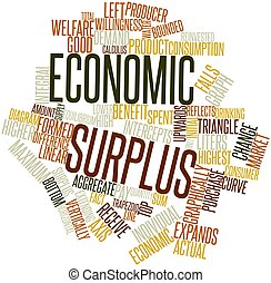 Economic surplus - Abstract word cloud for Economic surplus...