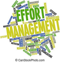 Abstract word cloud for Effort management with related tags and terms