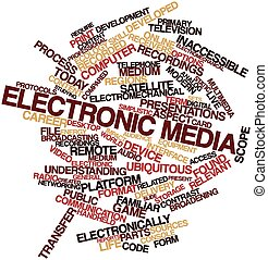 Electronic media - Abstract word cloud for Electronic media...