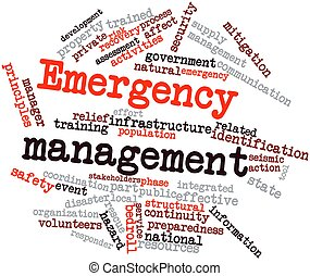 Emergency management - Abstract word cloud for Emergency...