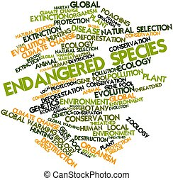 Endangered Species - Abstract word cloud for Endangered ...