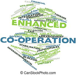 Enhanced co-operation - Abstract word cloud for Enhanced...