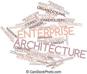 Enterprise architecture - Abstract word cloud for Enterprise...