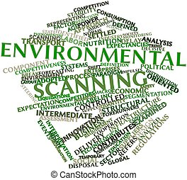 Environmental scanning - Abstract word cloud for...