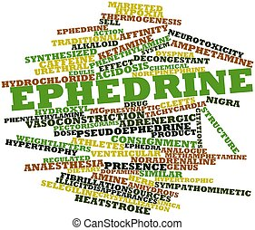 Ephedrine - Abstract word cloud for Ephedrine with related...