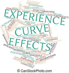 Experience curve effects - Abstract word cloud for...