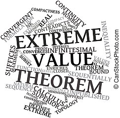 Extreme value theorem - Abstract word cloud for Extreme...