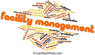 Abstract word cloud for Facility management with related tags and terms