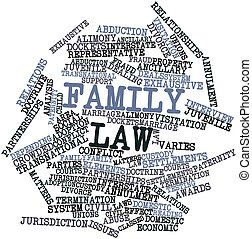 Family law - Abstract word cloud for Family law with related...
