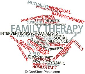 Abstract word cloud for Family therapy with related tags and terms