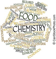 Food chemistry - Abstract word cloud for Food chemistry with...
