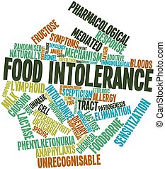 Abstract word cloud for Food intolerance with related tags and terms