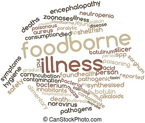 Foodborne illness - Abstract word cloud for Foodborne ...