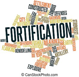 Abstract word cloud for Fortification with related tags and terms