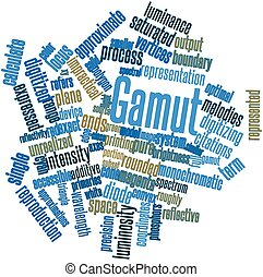 Abstract word cloud for Gamut with related tags and terms