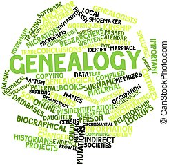 Genealogy - Abstract word cloud for Genealogy with related...