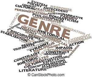 Abstract word cloud for Genre with related tags and terms