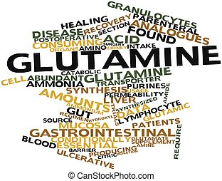 Glutamine - Abstract word cloud for Glutamine with related...