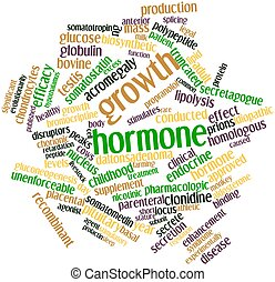 Growth hormone - Abstract word cloud for Growth hormone with...