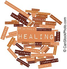 Abstract word cloud for Healing with related tags and terms