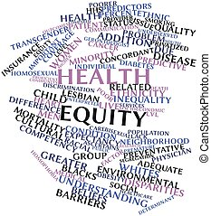Abstract word cloud for Health equity with related tags and terms