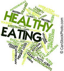 Healthy Eating - Abstract word cloud for Healthy Eating with...