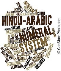 Hindu-Arabic numeral system - Abstract word cloud for...