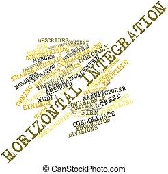 Horizontal integration - Abstract word cloud for Horizontal...