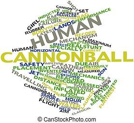 Human cannonball