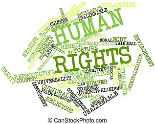 Abstract word cloud for Human rights with related tags and terms