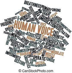 Abstract word cloud for Human voice with related tags and terms