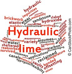 Hydraulic lime - Abstract word cloud for Hydraulic lime with...