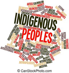 Abstract word cloud for Indigenous peoples with related tags and terms