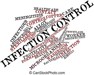 Abstract word cloud for Infection control with related tags and terms